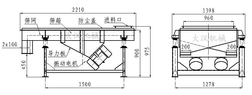 1020直线振动筛技术参数